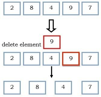 java program to delete specified integer from an array