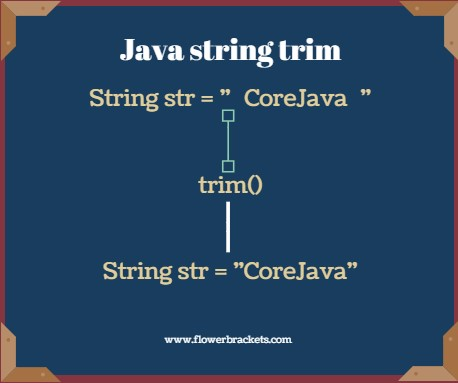 Java string trim