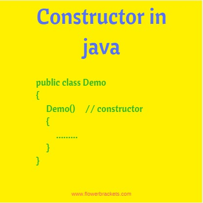 Learn Constructor In Java