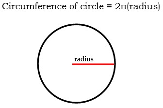 java program to find circumference of a circle