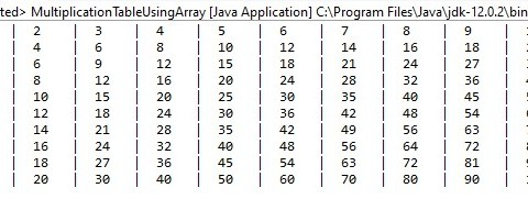 multiplication table in java using array
