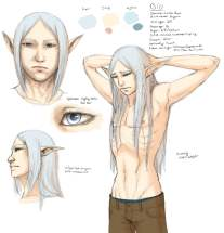 Anor Character sheet