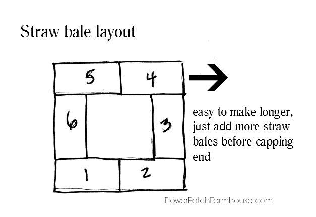 strawbale diagram001