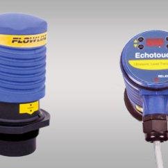 4 Wire Ultrasonic Level Transmitter Gems Pressure Transducer Wiring Diagram Echotouch Lu30 Flowline Liquid Application The General Purpose 3