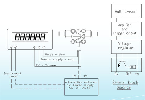 800 turbine flowmeter diagram flow meter wiring diagram raven flow meter wiring diagram at soozxer.org