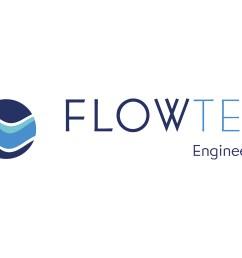 engineering logo [ 3507 x 2480 Pixel ]