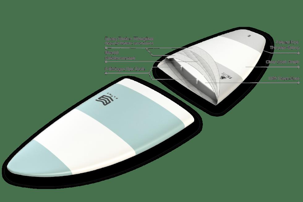 FlowtAllround60ConstructionSpecs3D