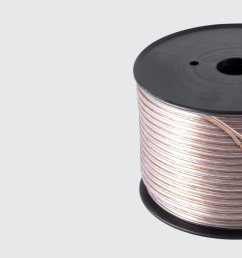 12 gauge high flex precision audio cable ultra speaker wire [ 2400 x 750 Pixel ]