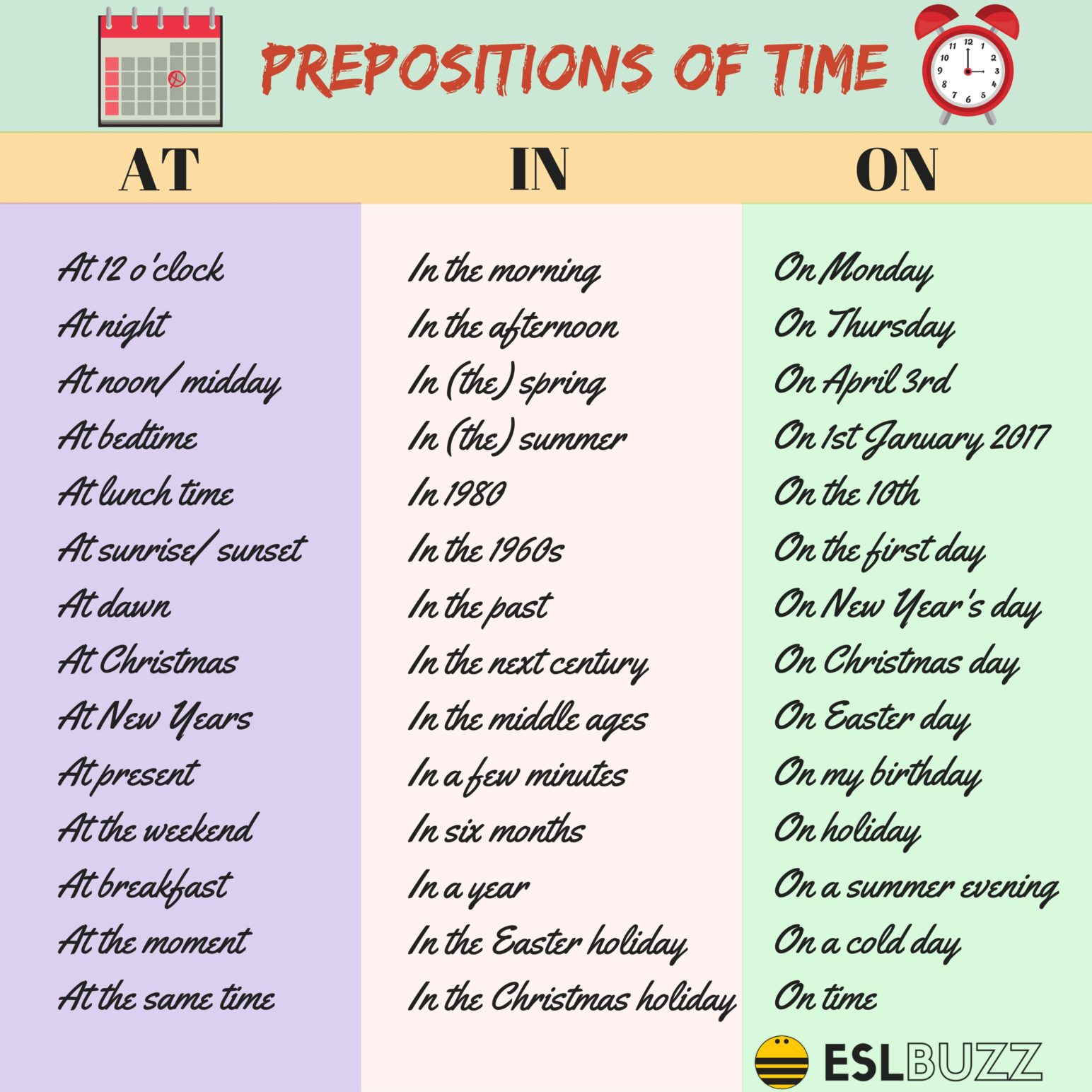 How To Use Prepositions At In On Fluent Land