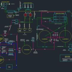 How To Create Process Flow Diagram Single Phase Motor Wiring Forward Reverse Green Island Wastewater Treatment Plant | Fluent Solutions