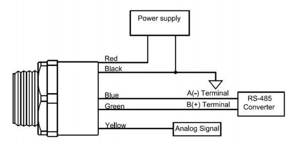 Anti Corrosion Chemical Liquid Measurement / NPT PTFE