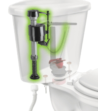 Toilet Repair   How to Repair A Toilet   Toilet Parts ...