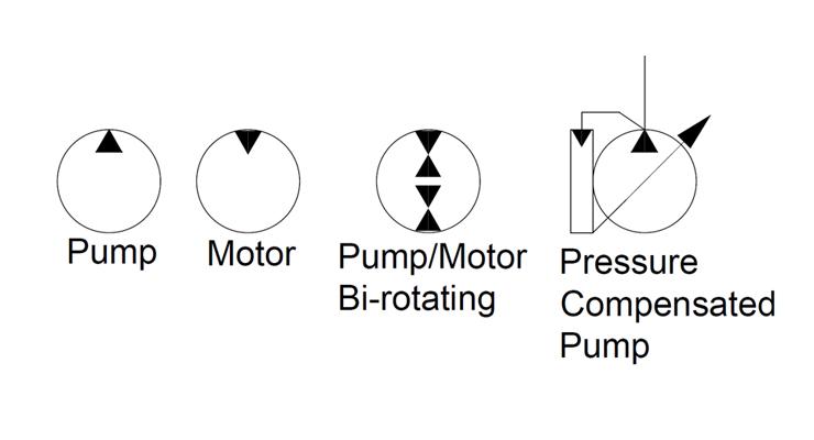 Hydraulic symbology 101: Understanding basic fluid power