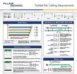 network wiring nissan d40 diagrams cable testers fluke networks versiv kit configurator