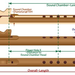 How To Wolf Whistle Diagram Lewis Dot For Gold Flute Crafting Dimensions Overall
