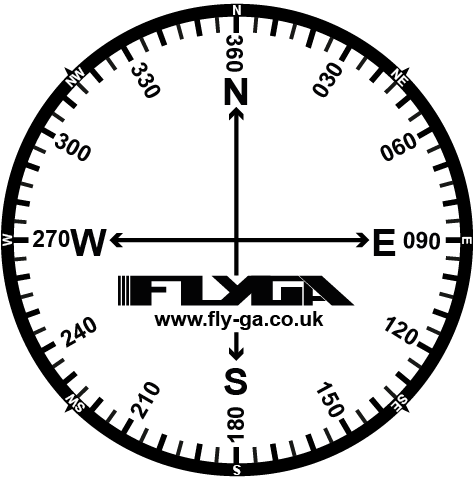general aviation scale diagram wiring plug to dryer what flight equipment do i really need buy for the ppl? – fly ga