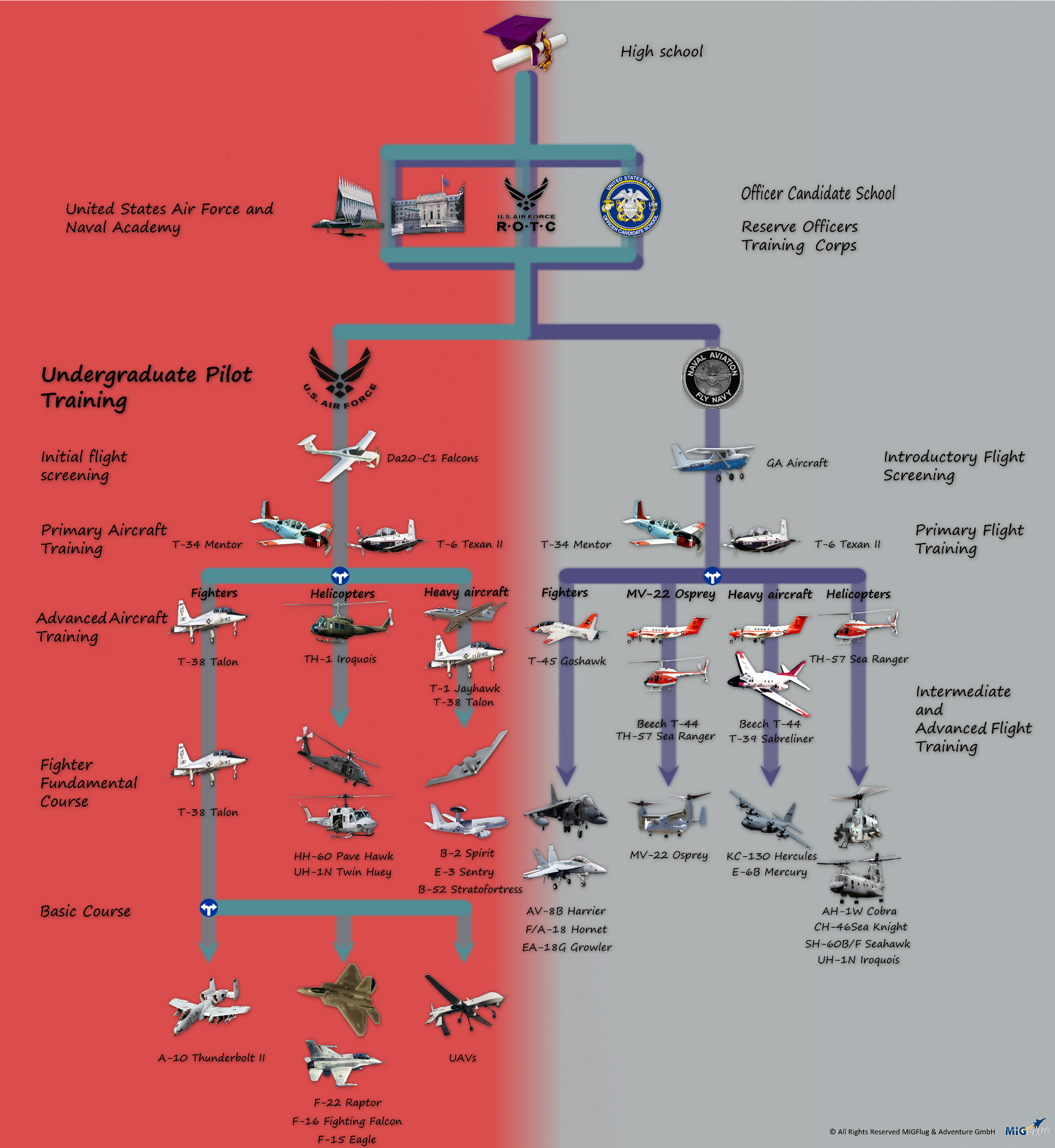 hight resolution of how to become a fighter pilot in the usa