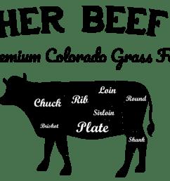 butcher beef cuts grass fed colorado beef [ 1920 x 864 Pixel ]