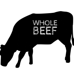 if beef is what s for dinner at your house then this is for you many of our customers select a whole beef every year whether its all for them  [ 1920 x 1920 Pixel ]