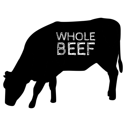 small resolution of if beef is what s for dinner at your house then this is for you many of our customers select a whole beef every year whether its all for them