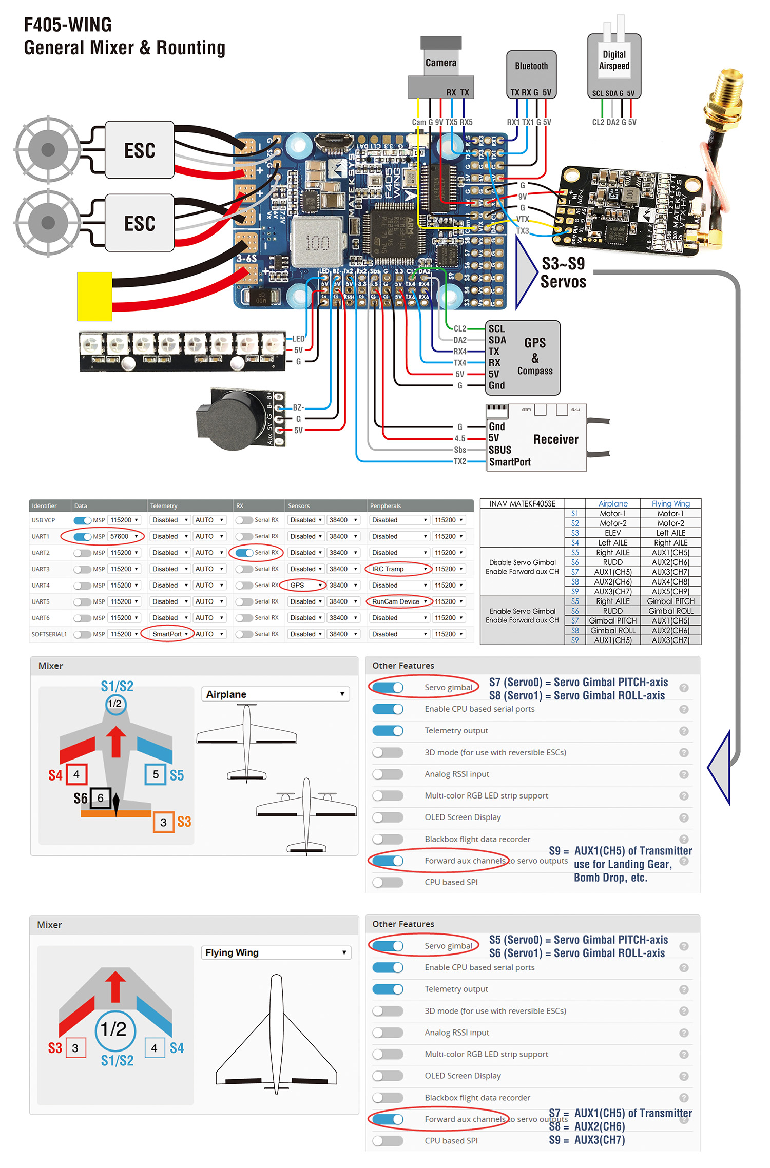 hight resolution of matek f405 wing wiring diagram fc specifications