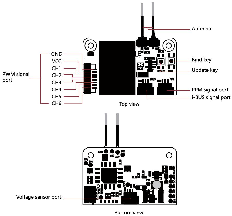 FlySky FS-i6S 10CH Transmitter & FS-X6B 2.4GHz PPM