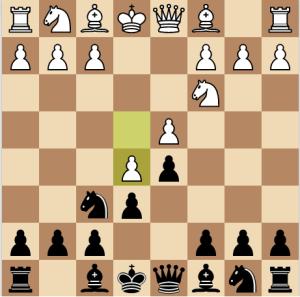 Classical Variation, Steinitz Variation  - Black Chess Openings