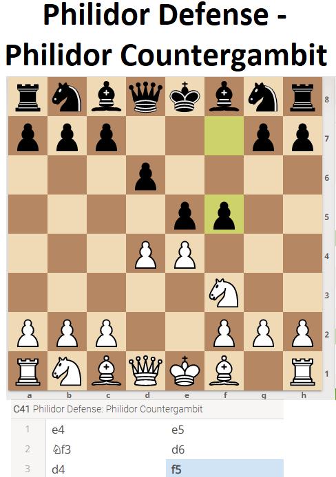 Philidor defense - Philidor Countergambit (Chess Openings)