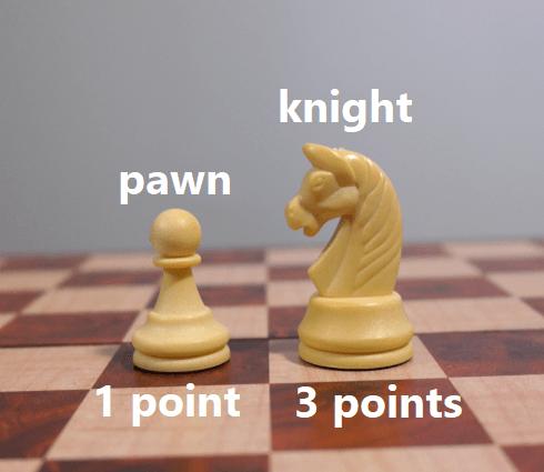 Knight Chess Piece Point Value (FlyIntoBooks.com)