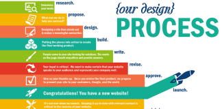 web-design-process