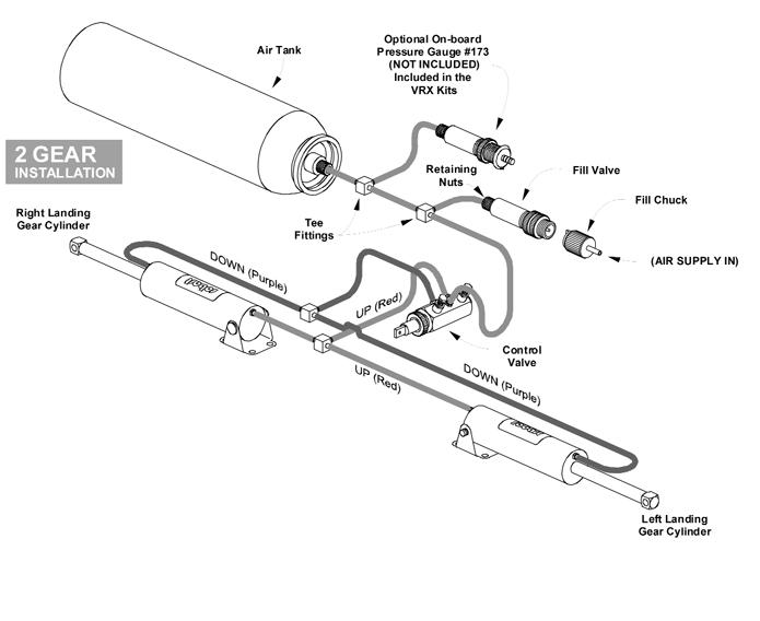 Landing Gear Wiring Diagram. Landing Gear Layout, Landing