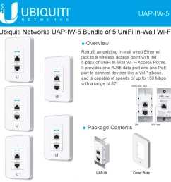 ubiquiti networks unifi in wall wireless access point 2 4ghz uap iw 5802 11b g n poe [ 1000 x 1000 Pixel ]