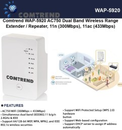 comtrend wap 5920 ac750 dual band wireless range extender repeater wall mount 11n 300mbps 11ac 433mbps  [ 1000 x 1000 Pixel ]
