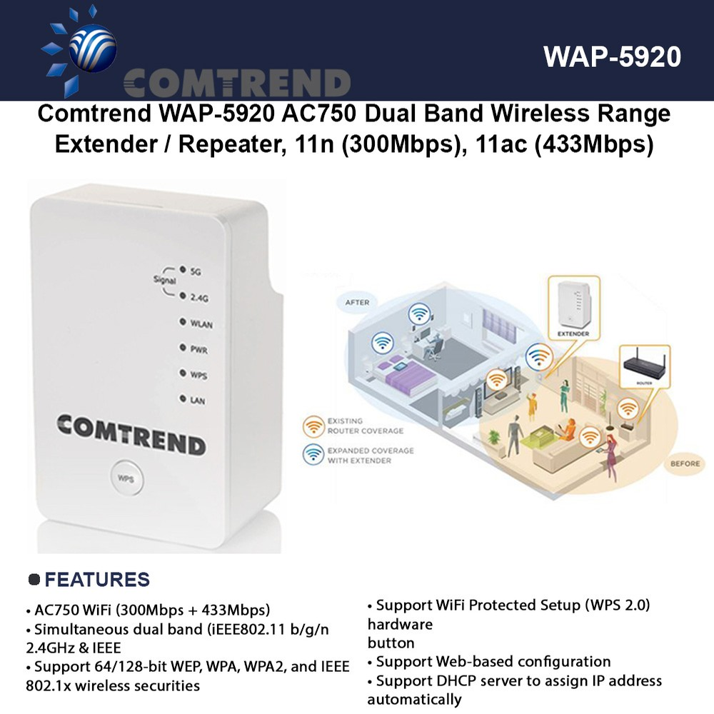 medium resolution of comtrend wap 5920 ac750 dual band wireless range extender repeater wall mount 11n 300mbps 11ac 433mbps