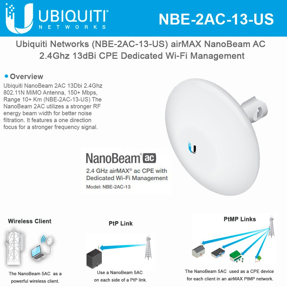 medium resolution of ubiquiti networks nanobeam ac nbe 2ac 13 us high performance airmax ac bridge 2 4ghz 13dbi cpe with dedicated wi fi management
