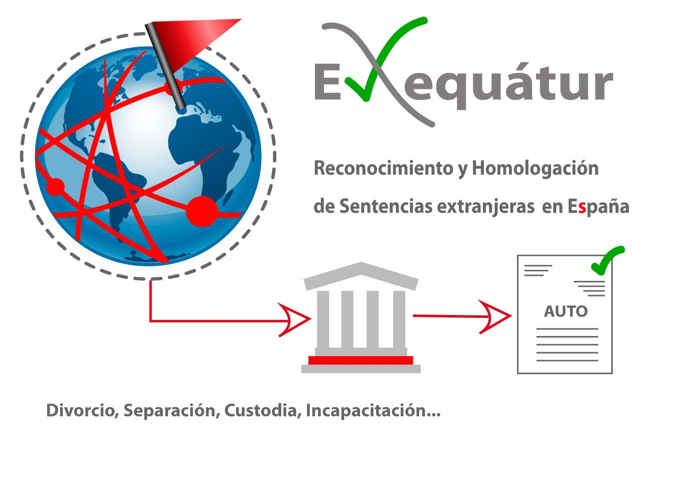 exequátur - FM abogados Tenerife - Procedimiento de exequátur en España