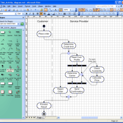 Visio Activity Diagram 2002 Hyundai Accent Engine Fmc Tam Stencils Shapes For The Fundamental Modeling Block Example Class