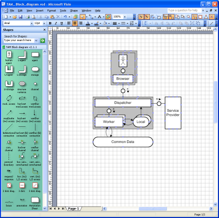 sequence diagram visio stencil 2004 4l60e wiring fmc tam stencils shapes for the fundamental modeling block example