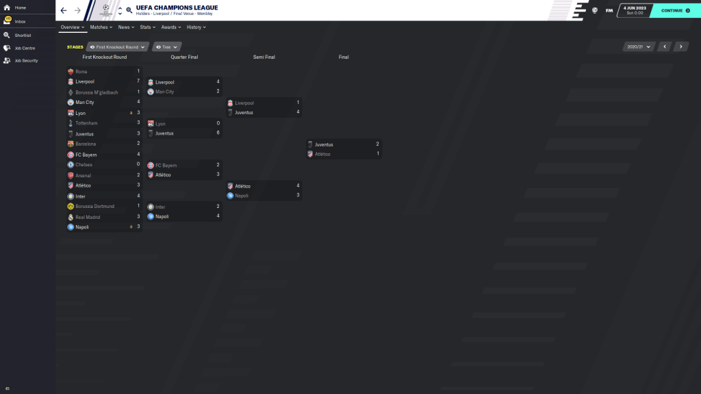 2020/21 Champions League Knockout