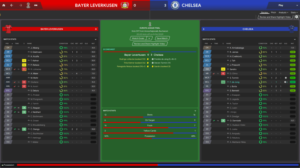 Bayer-Leverkusen-v-Chelsea_-Review.png?fit=1024%2C576&ssl=1