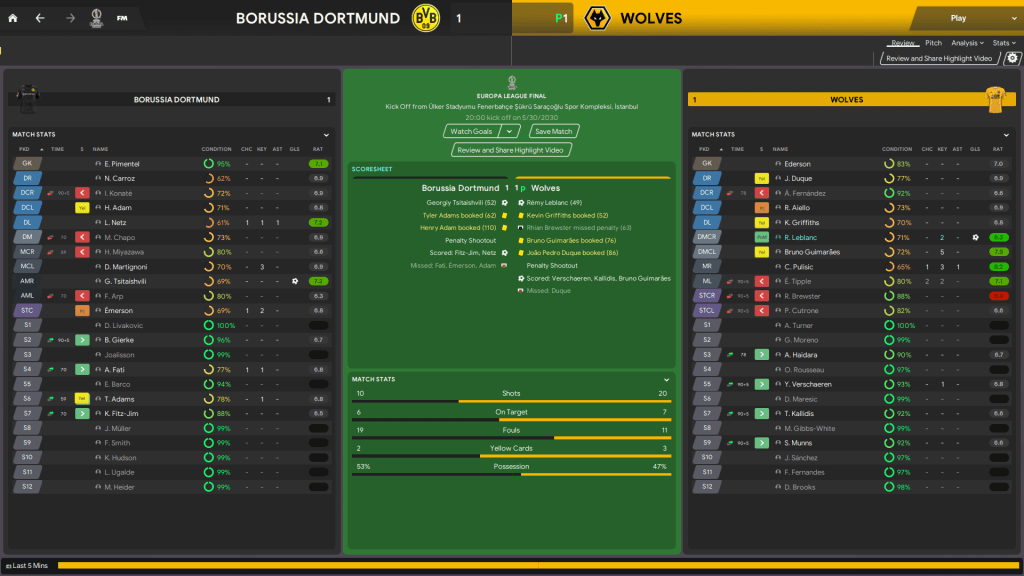 Borussia-Dortmund-v-Wolves_-Review.png?fit=1024%2C576&ssl=1