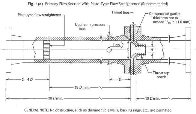 ASME PTC 19.5 PDF