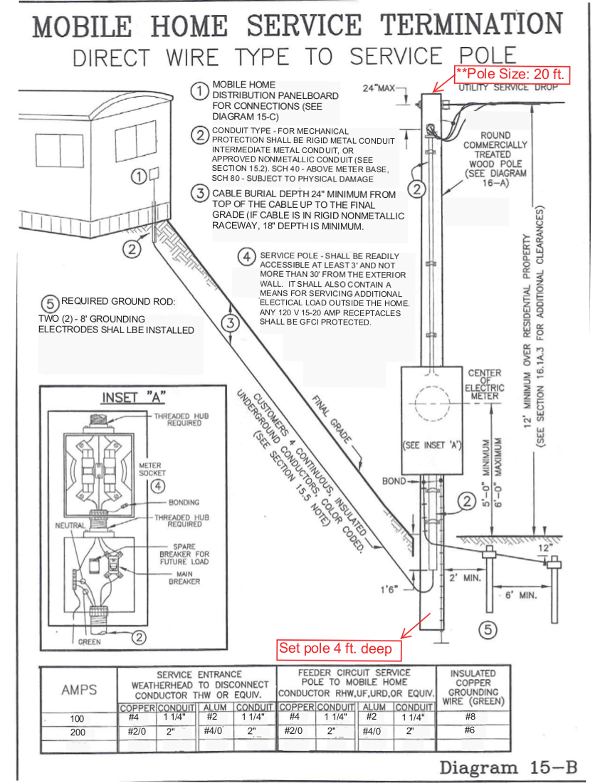 Remington For1987 Mobile Home Electrical Service Diagram