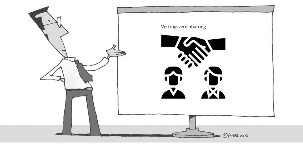 Vertragsvereinbarung