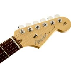 Fender Blacktop Jaguar Hh Wiring Diagram Visio Data Flow Model Tele Jazzmaster