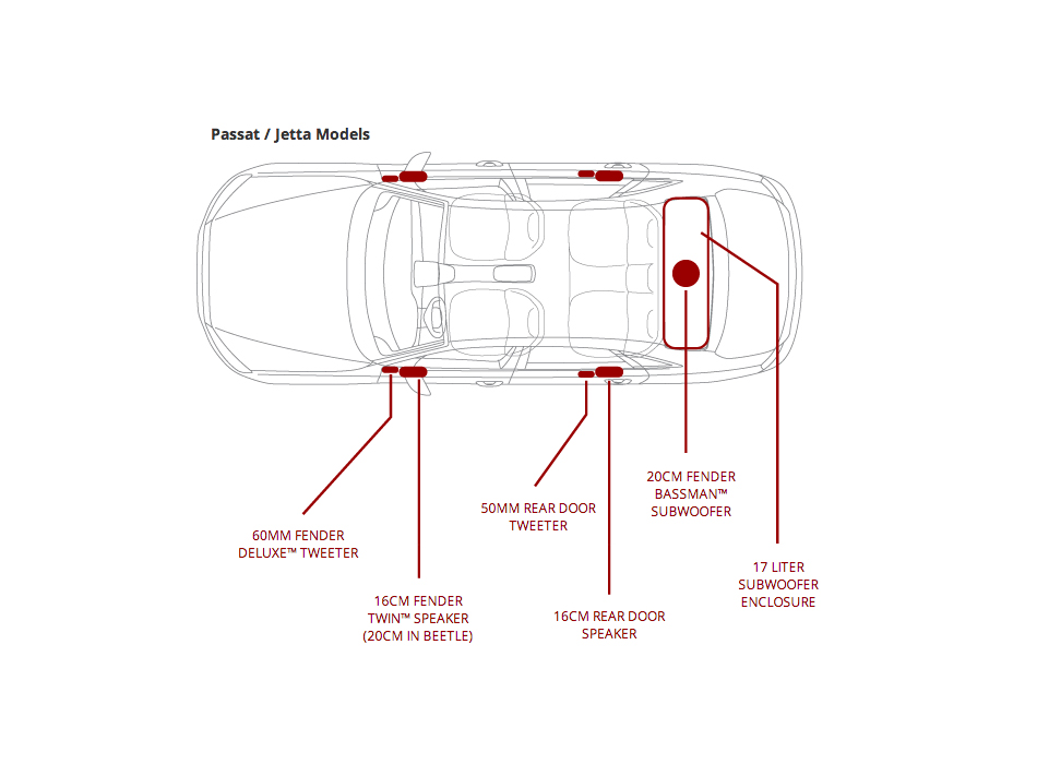 2006 volkswagen jetta stereo wiring diagram toyota tundra speaker fender premium audio system, exclusively in