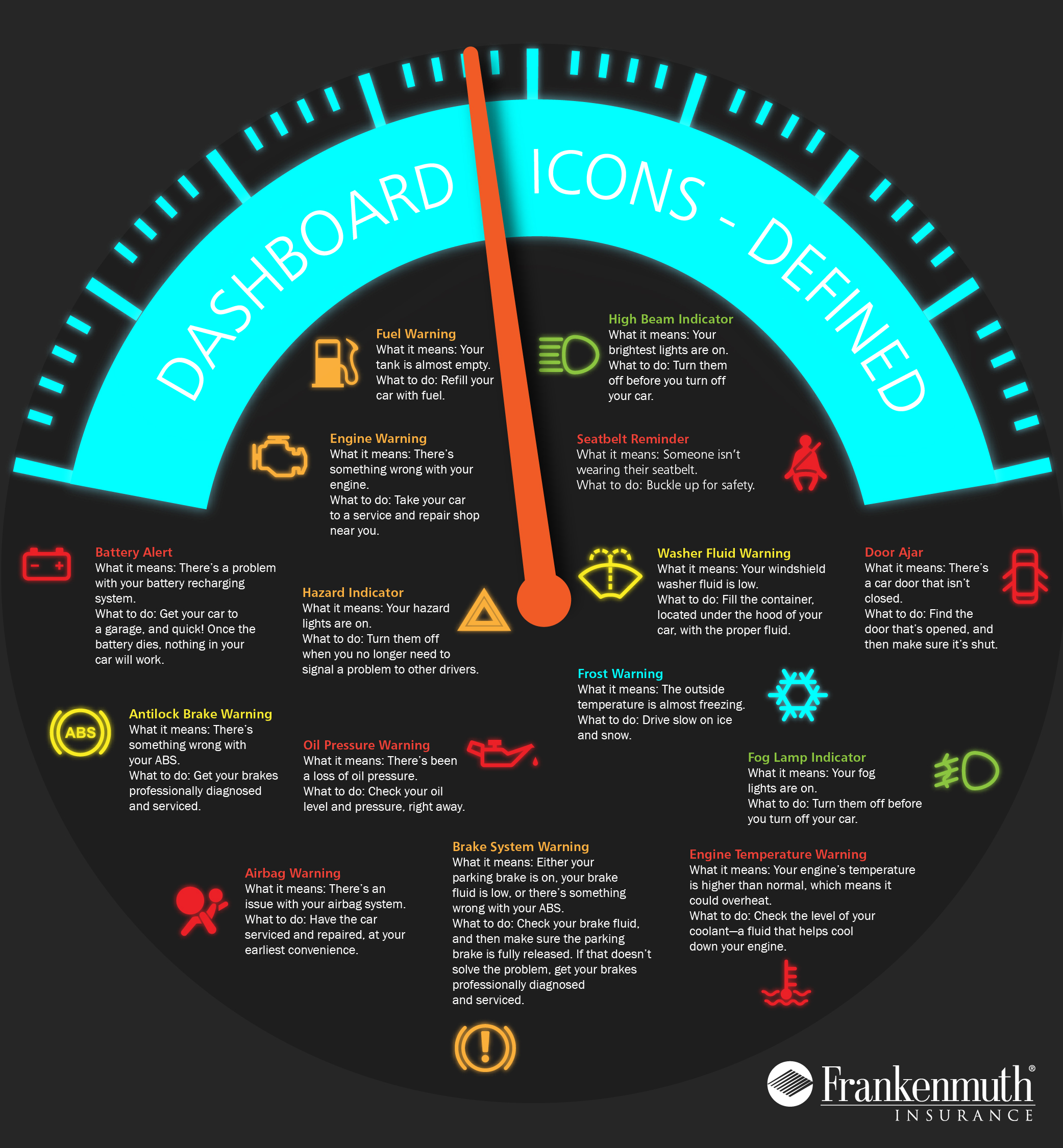 The Most Common Dashboard Icons Defined
