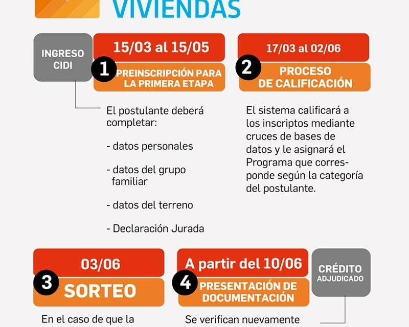 Geneal Deheza-PLAN 25 MIL VIVIENDAS  Conferencia de Prensa