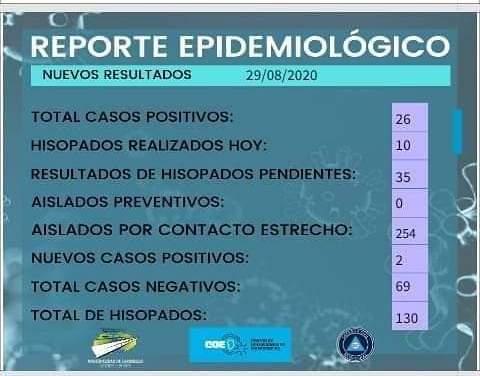 Carnerillo: Situacion epidemiologica