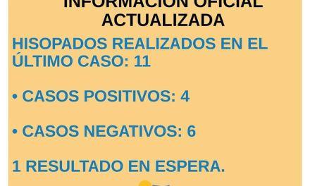 Cabrera: Situación epidemiológica- 6 hisopados negativos
